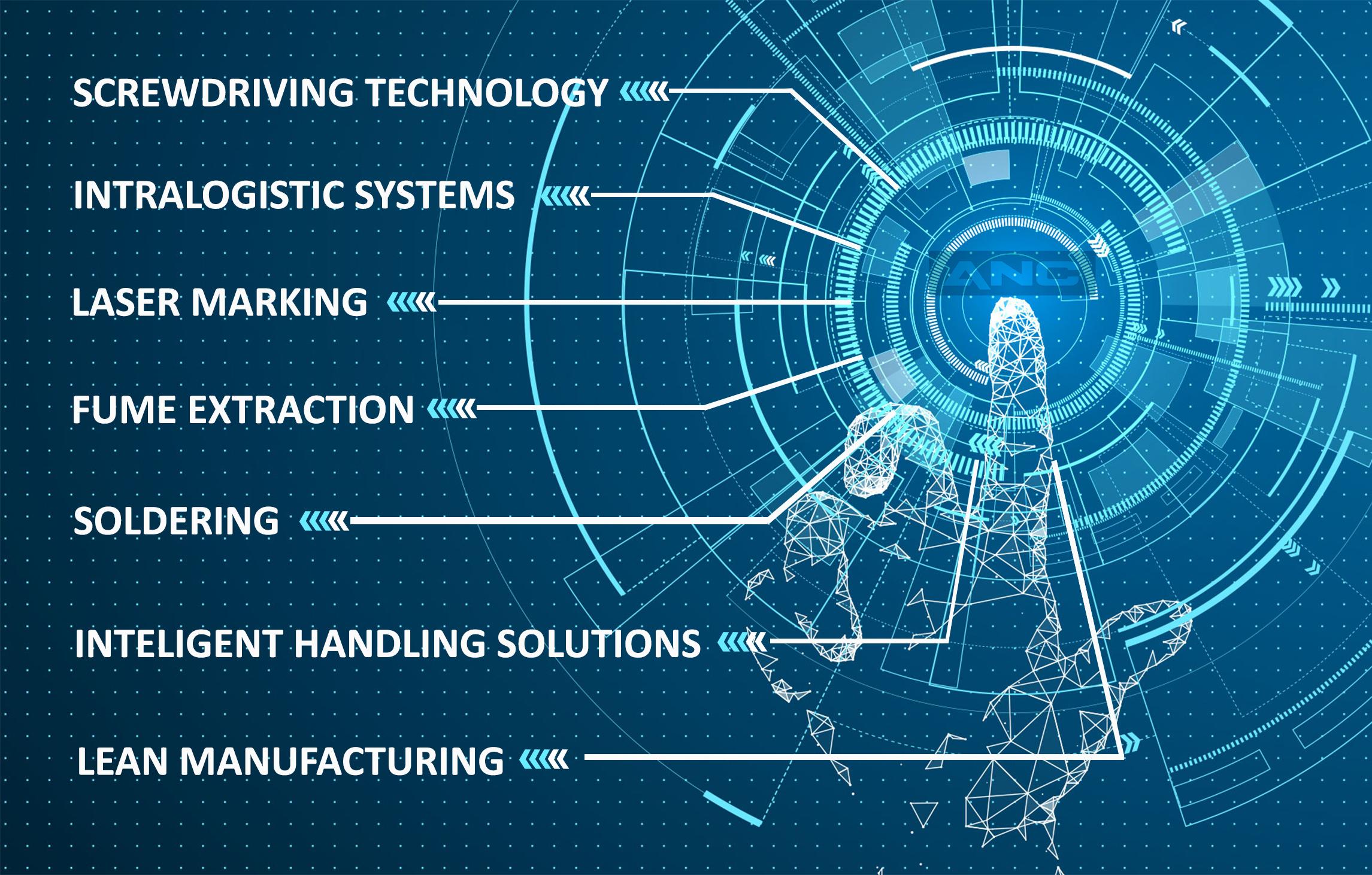 Technologies_2